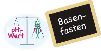 Basenfasten-Logo HP Beate Brandt, Berlin